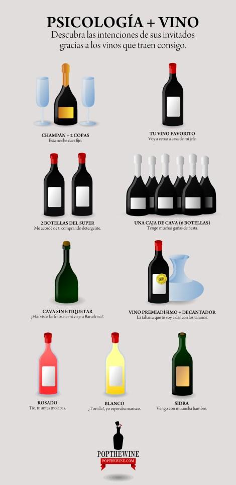 Psicología de los vinos