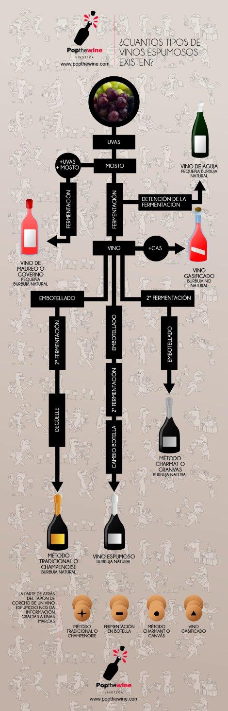 clases_de_vinos_espumosos