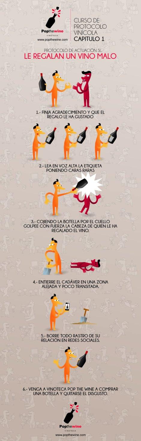 Infografía de humor sobre el mundo del vino.