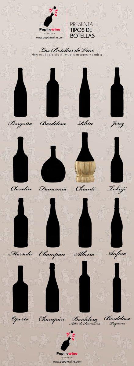 Cuantos tipos de botellas hay el blog de for Cuantos codones existen