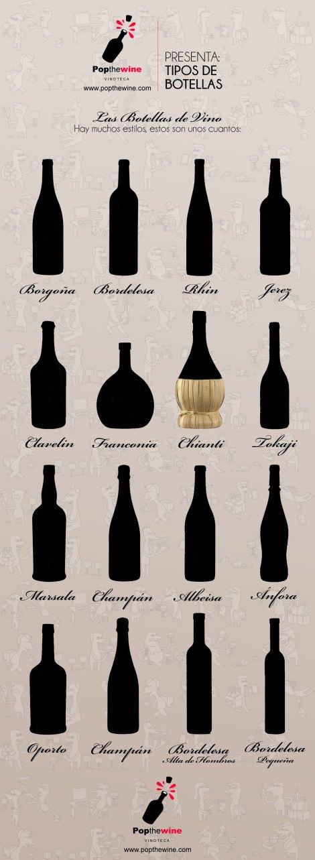 Infografía con algunos tipos de botellas de vino.