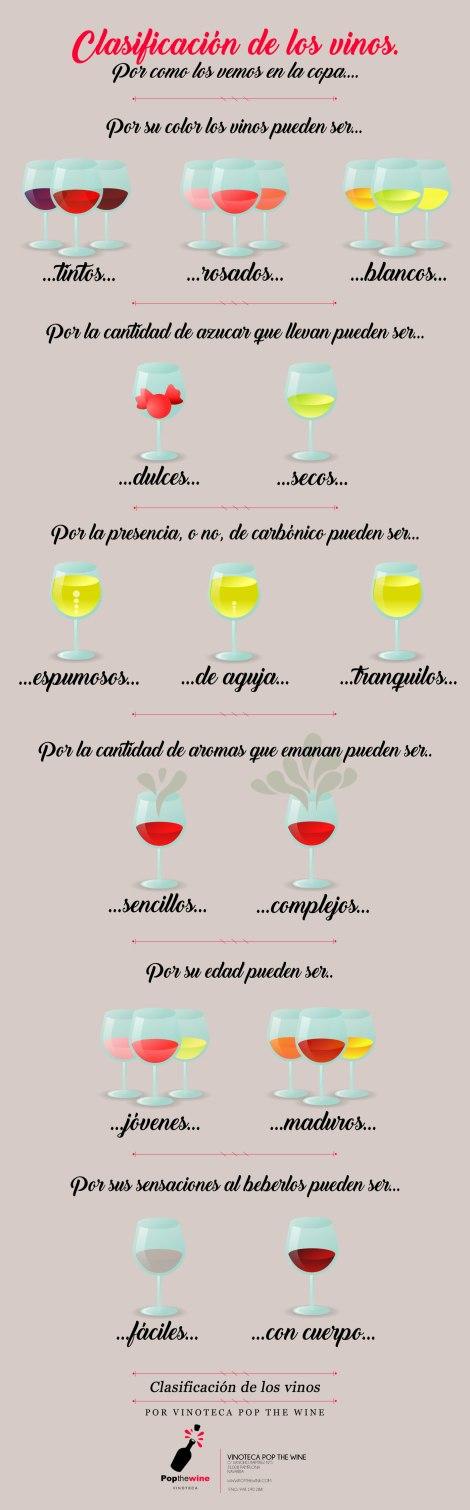 clasificacion_de_los_vinos