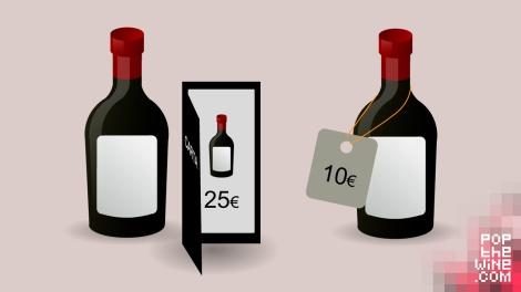 diferencias_de_precio_botellas_bar_tienda