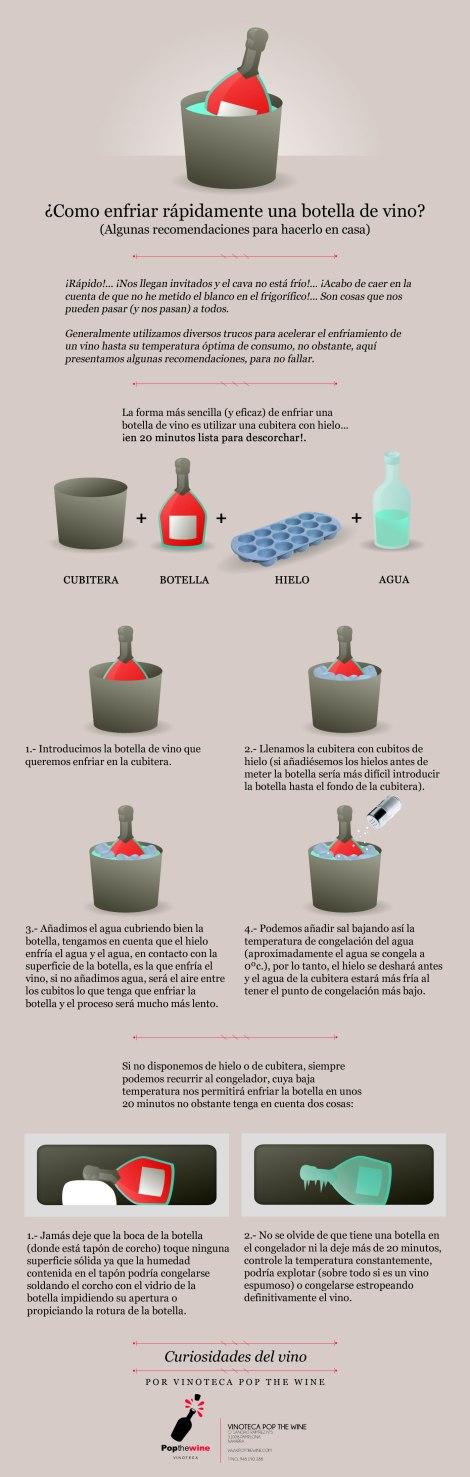 curiosidades_del_vino_enfriar_una_botella_rapidamente
